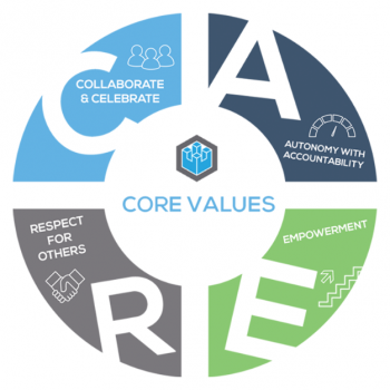 care values website